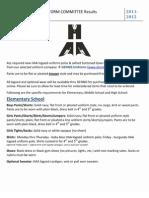 HAA Uniform 2011-2012 FINAL Policy