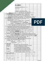 Limits Summary Sheet 062211