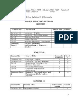 B Com Syllabus M G University | Entrepreneurship | Audit