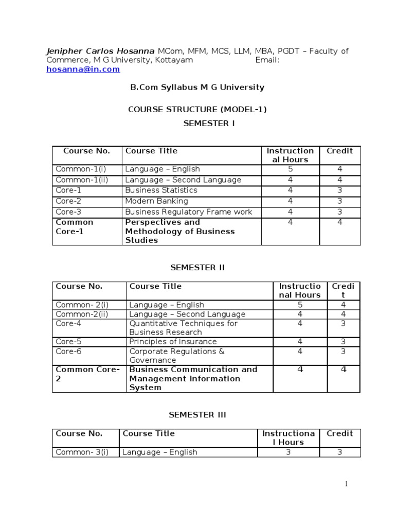 By B Hints    Mg University Bcom Supplementary Result 2017