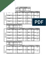 Juggernaut Method Spreadsheet Without Assistance