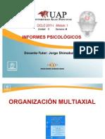 Organización Multiaxial