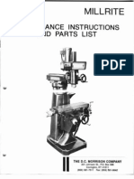 Millrite Mvn Manual