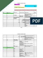 Activitiy List Blank