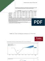 FOMC Projections 2011-2013