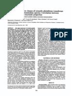 Gst   Glutathione S Transferase   Value Added Tax