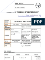 Summary of the Book of Deuteronomy