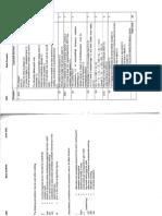 Minerals to Medicines Mark Scheme June 2002