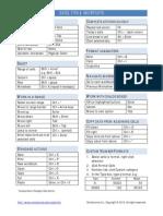 Excel Tips Excel Keyboard Shortcuts