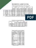 Diagnóstico do PT – Gestão tucana em São Paulo - dados complementares