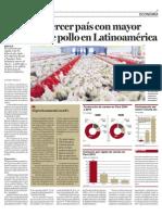 Perú es el tercer país con mayor consumo de pollo