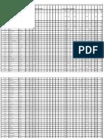 Πίνακας μορίων Διευθυντών με σειρά κατάταξης
