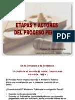 JOSE ALEJANDRO ARZOLA ISAAC - Etapas y Actores Del Proceso Penal