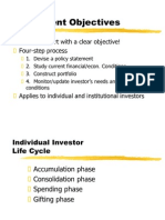 Sapm Investment Objectives