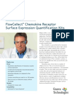 FlowCellect™ Chemokine Receptor Surface	Expression Quantification Kits
