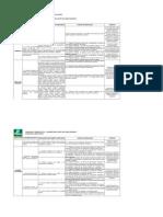 2. Matriz de Planeacion Enfoque Marco Logico