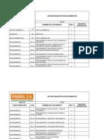Formatos Procemiento de Control de Documentos