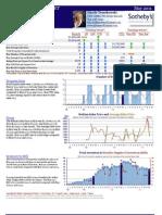 Carmel Highlands Homes Market Action Report Real Estate Sales for May 2011