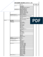 0623含有受塑化劑污染起雲劑之產品資料表