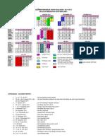 Kalender Pendidikan SMP tahun ajaran 2011/2012