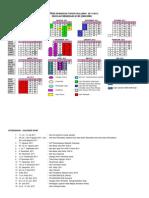Kalender pendidikan untuk SMA tahun pelajaran 2011/2012