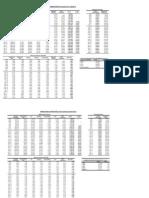 ADTVs e RPC mensais e diários_17.06