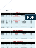 Compostela Cup 2011 rio