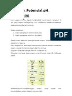 4 Diagram Potensial pH