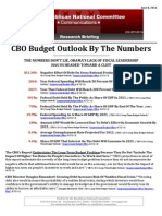 CBO Budget Outlook By The Numbers