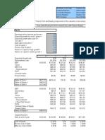 FCFF vs FCFE Valuation Model
