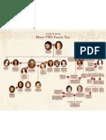 Henry VIII's Family Tree