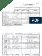 Rosario - Candidatos Lista Verde Anusate