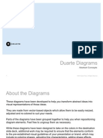 Duarte Diagrams