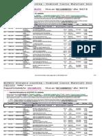 Price List FY2011