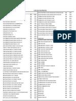 Lista de Precios Data Soft Abril 2011