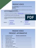 PASIVE VOICE-Creacion de Material Educativo