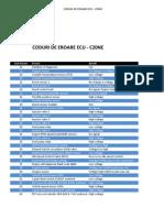 Coduri de Eroare ECU - C20NE