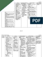 16939549 Pediatric Developmental Stages