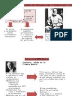 México Contemporáneo. La Revolución II