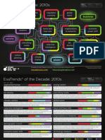 MapoftheDecade2010s Web