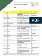 Listado de Ensayos Por Areas Fq Alimentos