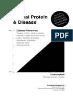 Week #47 – Animal Protein & Disease