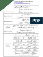 Tabla de Derivadas e Integrales Para Imprimir Impresion. Reglas de Derivacion.