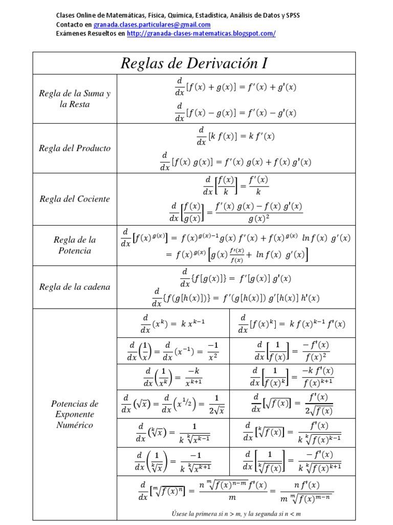 Vistoso Reglas De Los Exponentes Hoja De Cálculo Con Respuestas ...