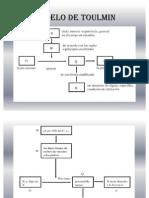 Modelo de Toulmin (Diapositivas Adriano)