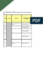 Matriz de Riesgos y Peligros(1)