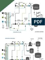 Estaciones de Produccion Procesos de Campo