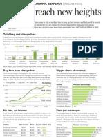 Dallas area economic snapshot