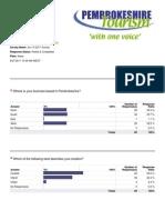 Jun 14 2011 Survey (1)