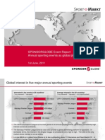 Annual sporting events as global platforms of communication, by Sponsor Globe